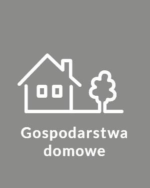 kategoria gospodarstwa domowe